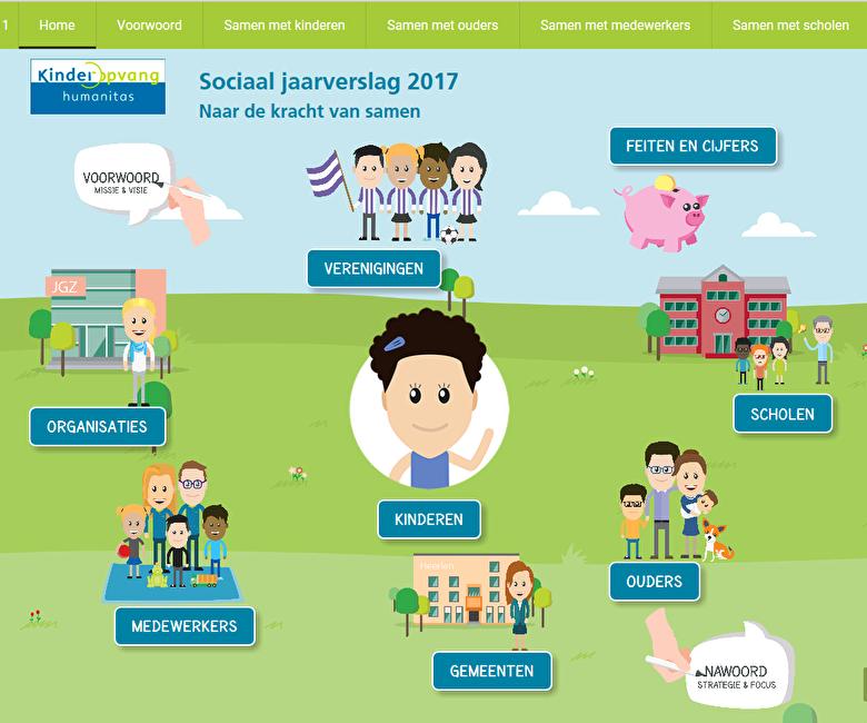 De kracht van samen: sociaal jaarverslag 2017
